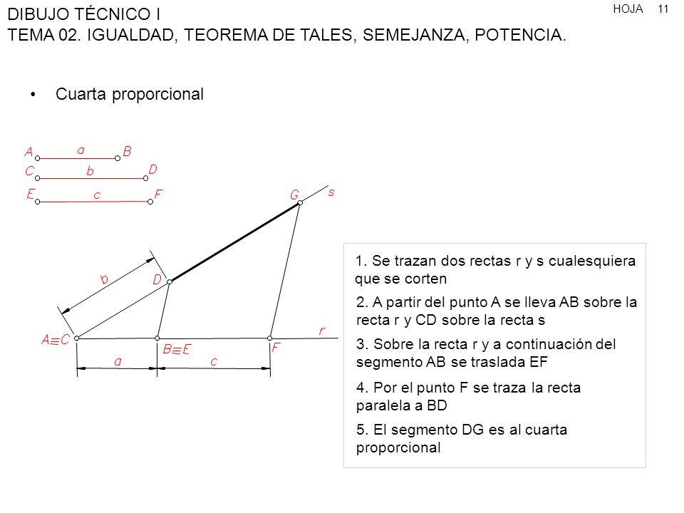 Cuarta proporcional 1. Se trazan dos rectas r y s cualesquiera que se corten.