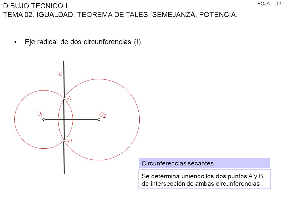 Eje radical de dos circunferencias (I)