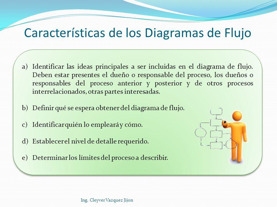 diagrama de flujo y sus caracteristicas choice image