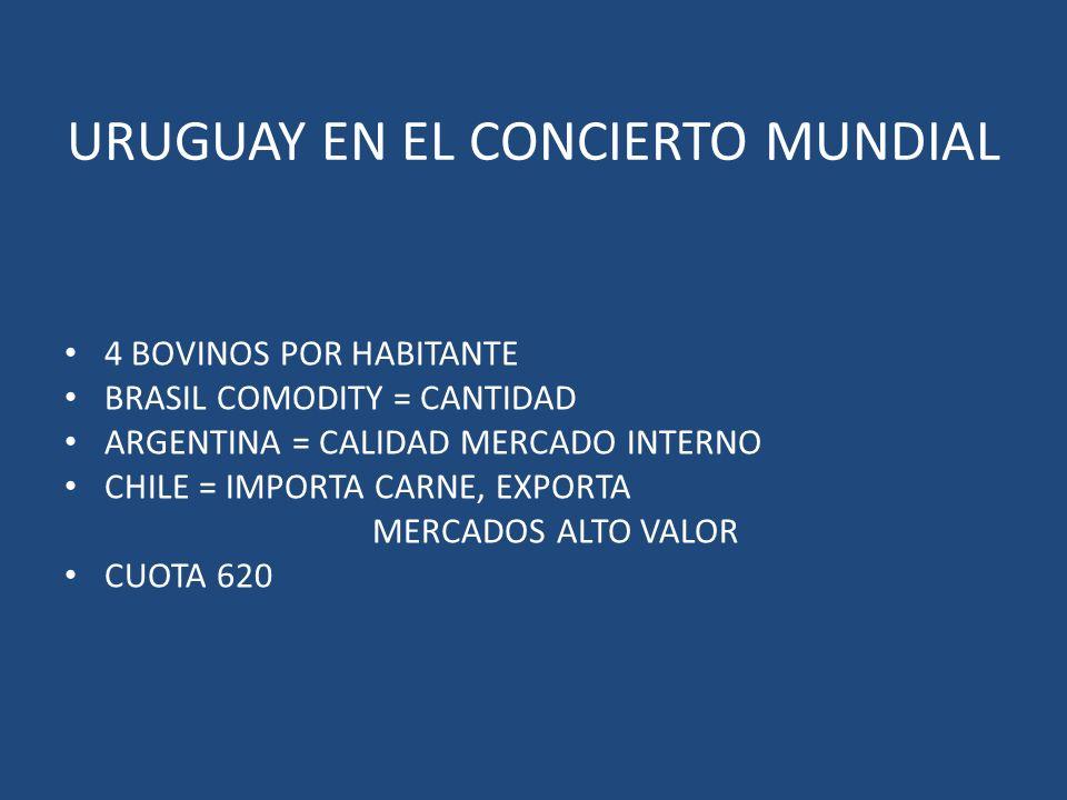 URUGUAY EN EL CONCIERTO MUNDIAL