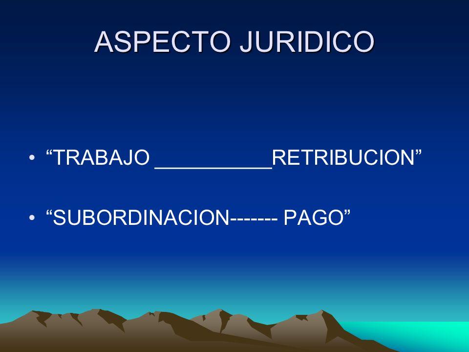 ASPECTO JURIDICO TRABAJO __________RETRIBUCION