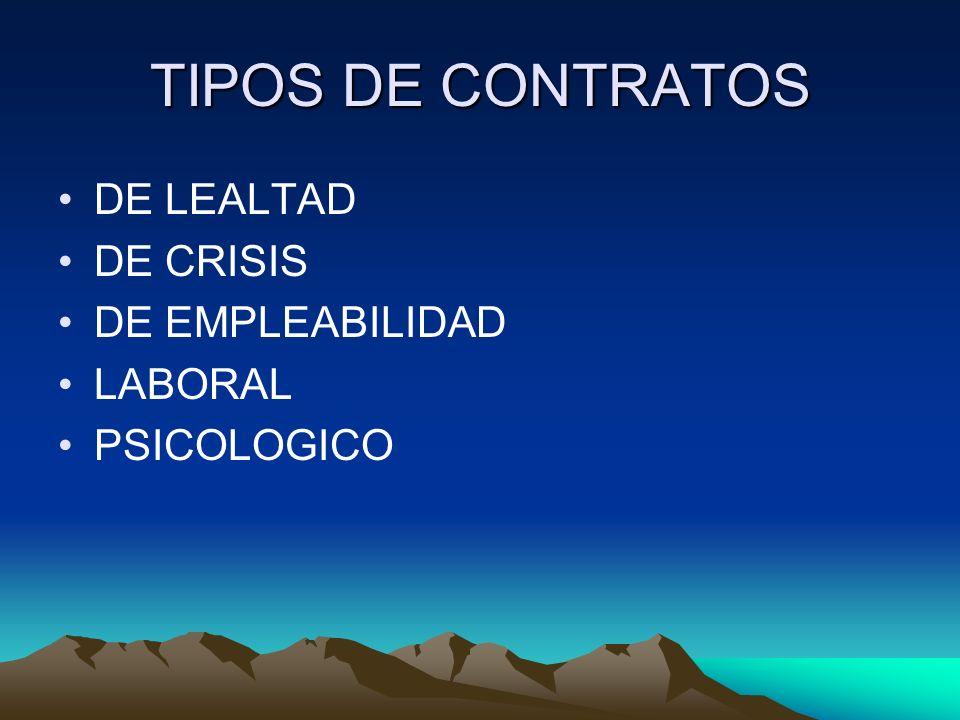 TIPOS DE CONTRATOS DE LEALTAD DE CRISIS DE EMPLEABILIDAD LABORAL