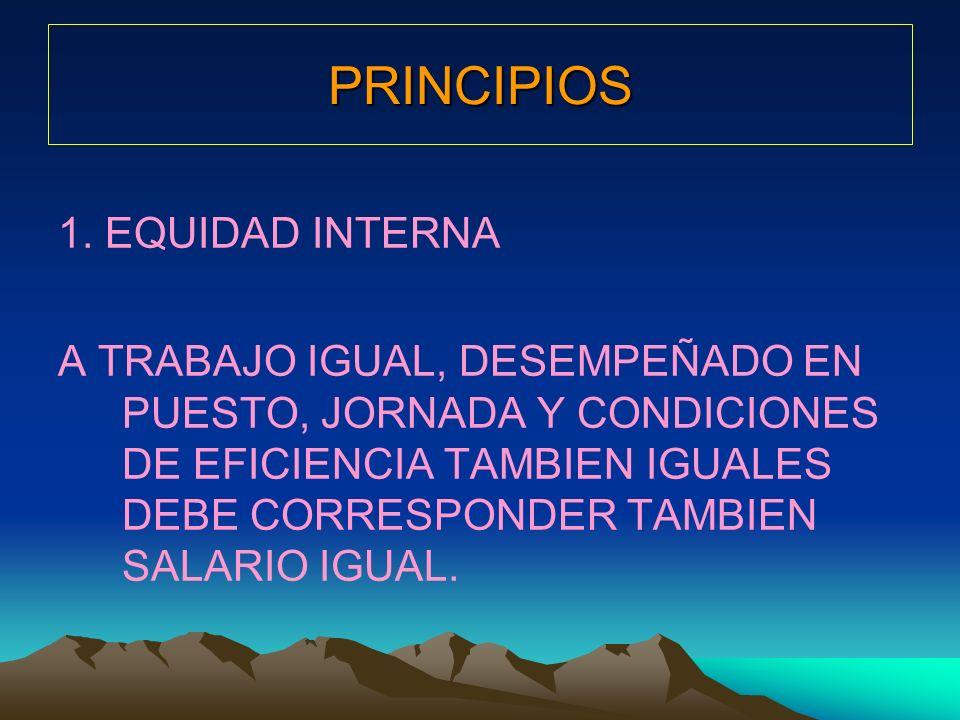 PRINCIPIOS 1. EQUIDAD INTERNA