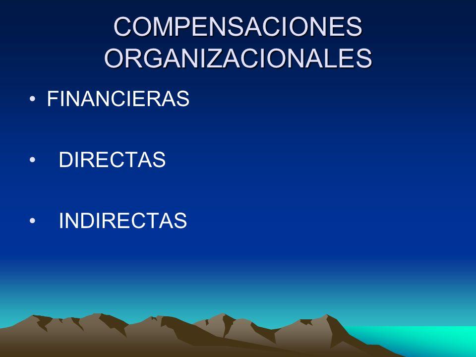 COMPENSACIONES ORGANIZACIONALES