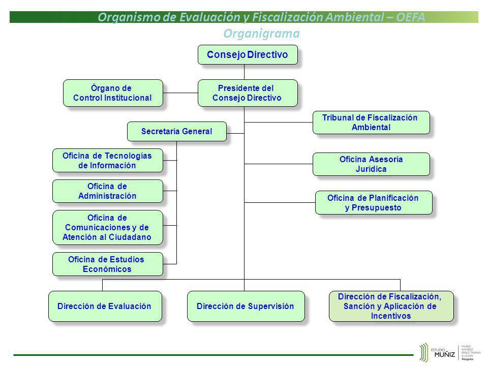 La normativa de oefa supervision y sancion ppt descargar for Oficina nacional de evaluacion