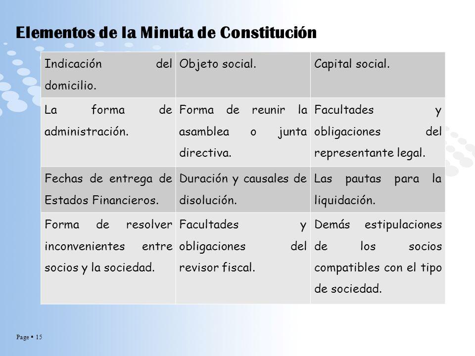 Elementos de la Minuta de Constitución