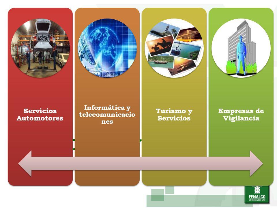 SECTOR SERVICIOS Servicios Automotores Turismo y Servicios