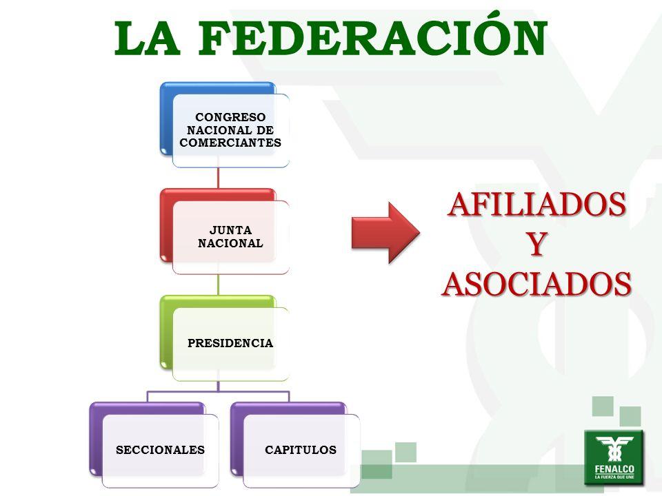CONGRESO NACIONAL DE COMERCIANTES