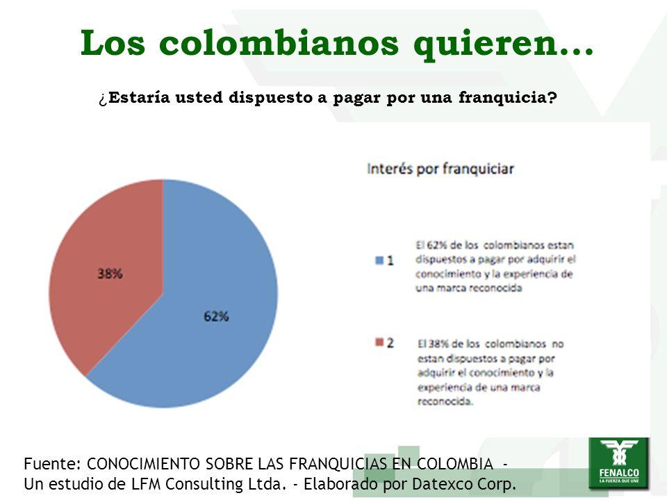 Los colombianos quieren...