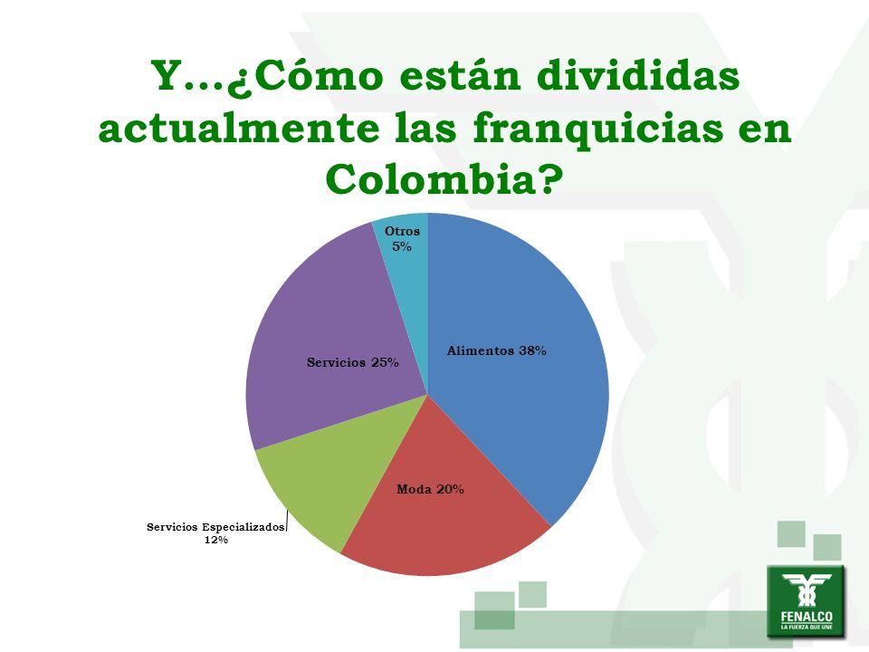 Y...¿Cómo están divididas actualmente las franquicias en Colombia