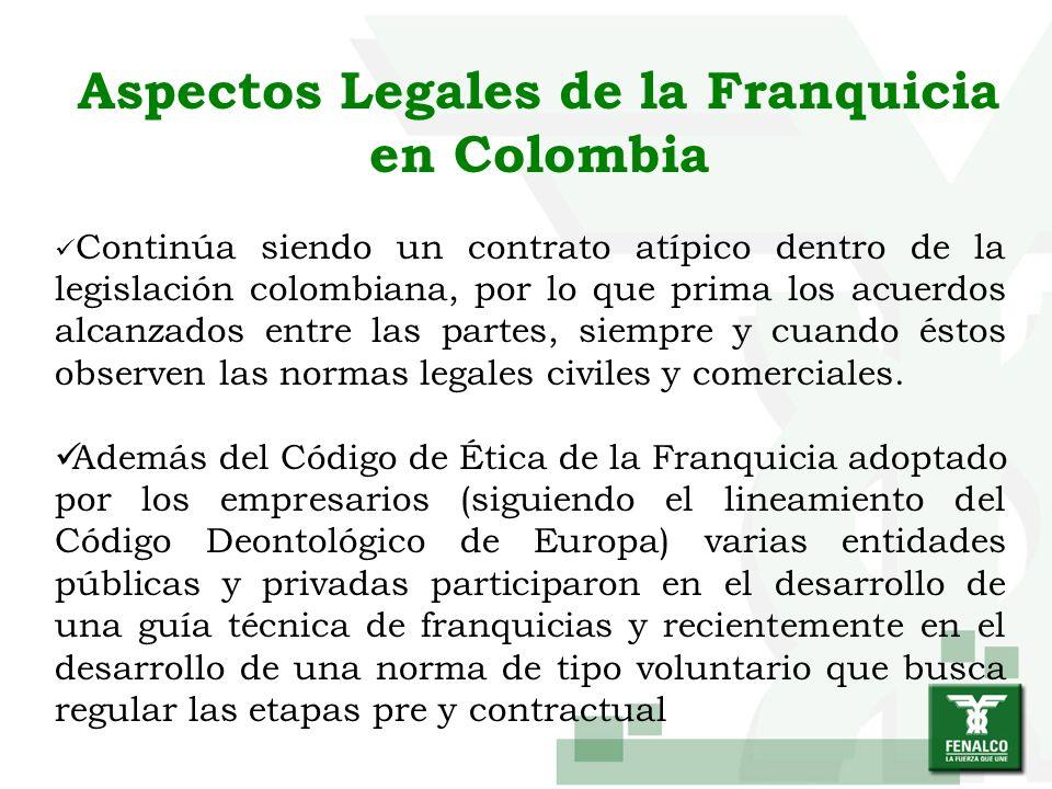 Aspectos Legales de la Franquicia en Colombia