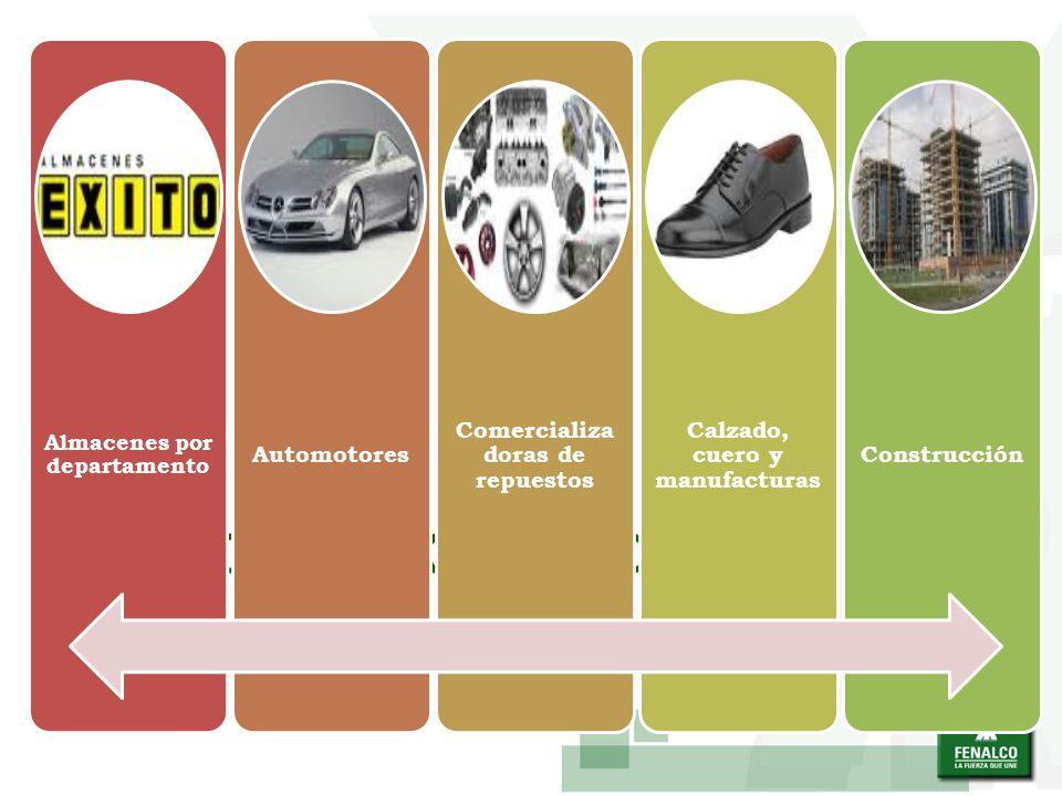 SECTOR COMERCIO Automotores Comercializadoras de repuestos