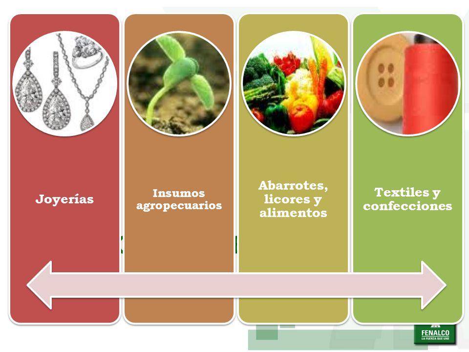 SECTOR COMERCIO Abarrotes, licores y alimentos Textiles y confecciones