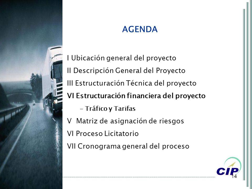 AGENDA I Ubicación general del proyecto
