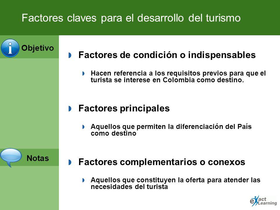 Factores claves para el desarrollo del turismo