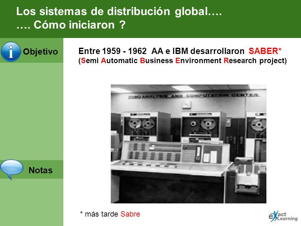 Los sistemas de distribución global…. …. Cómo iniciaron