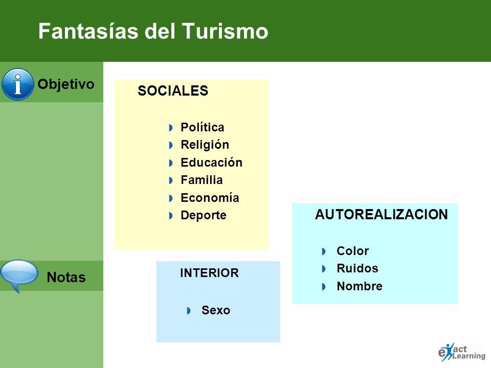 Fantasías del Turismo SOCIALES AUTOREALIZACION INTERIOR Política
