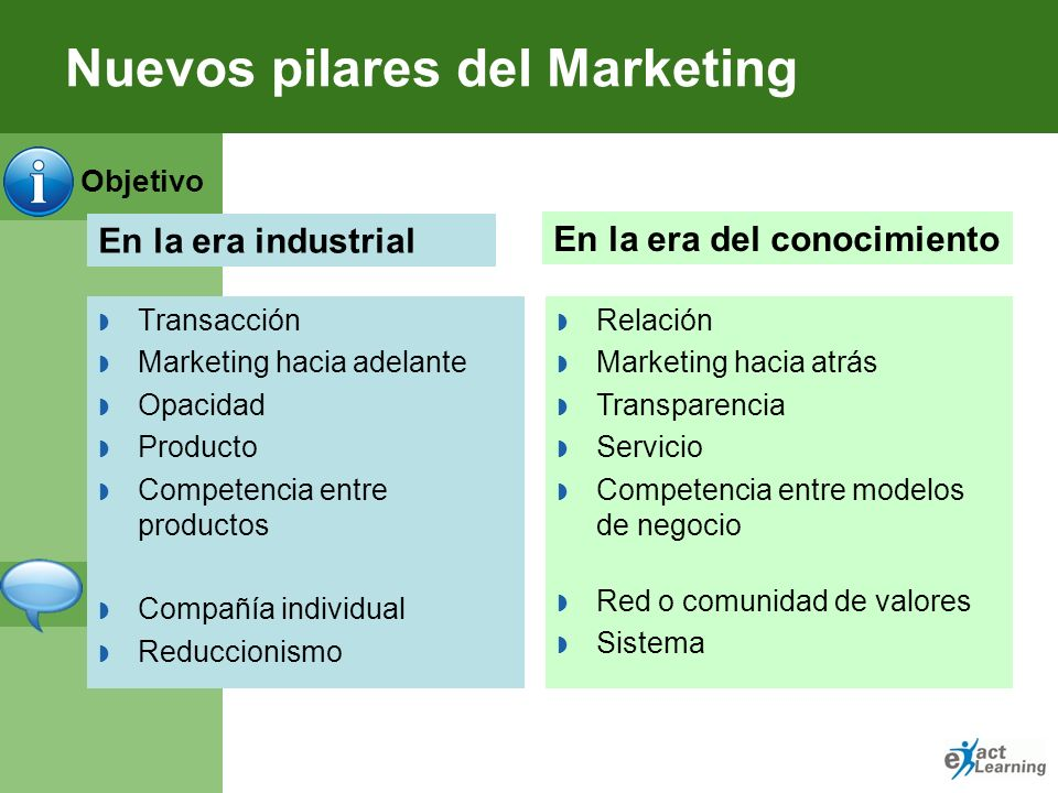 Nuevos pilares del Marketing