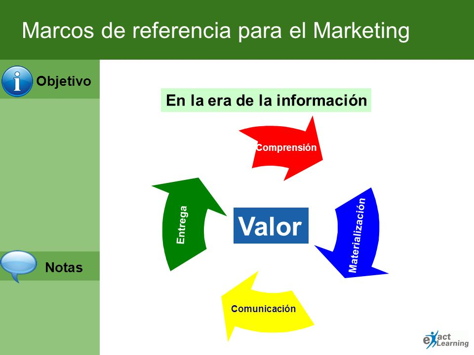 Marcos de referencia para el Marketing
