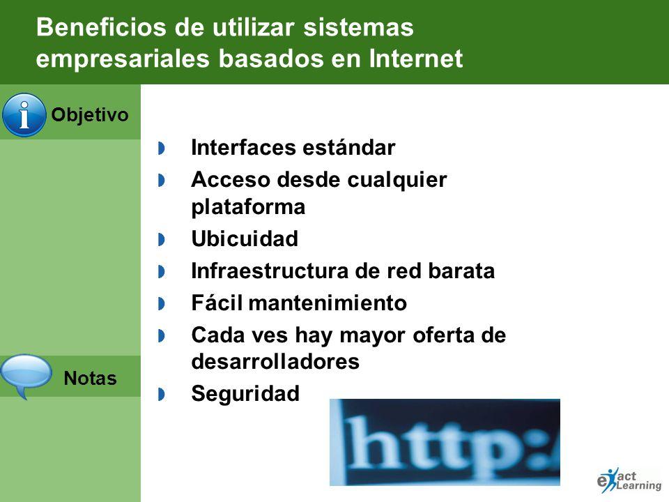 Beneficios de utilizar sistemas empresariales basados en Internet