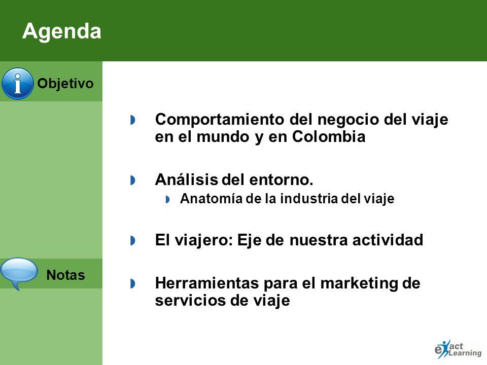 Agenda Comportamiento del negocio del viaje en el mundo y en Colombia