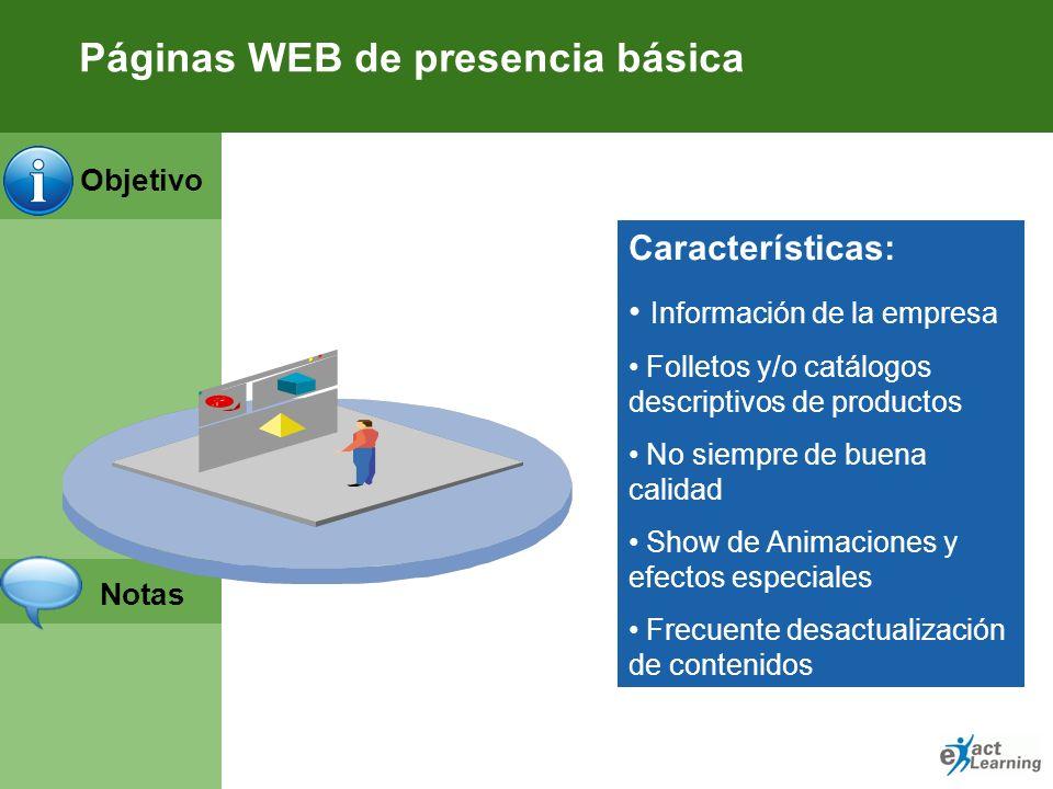 Páginas WEB de presencia básica