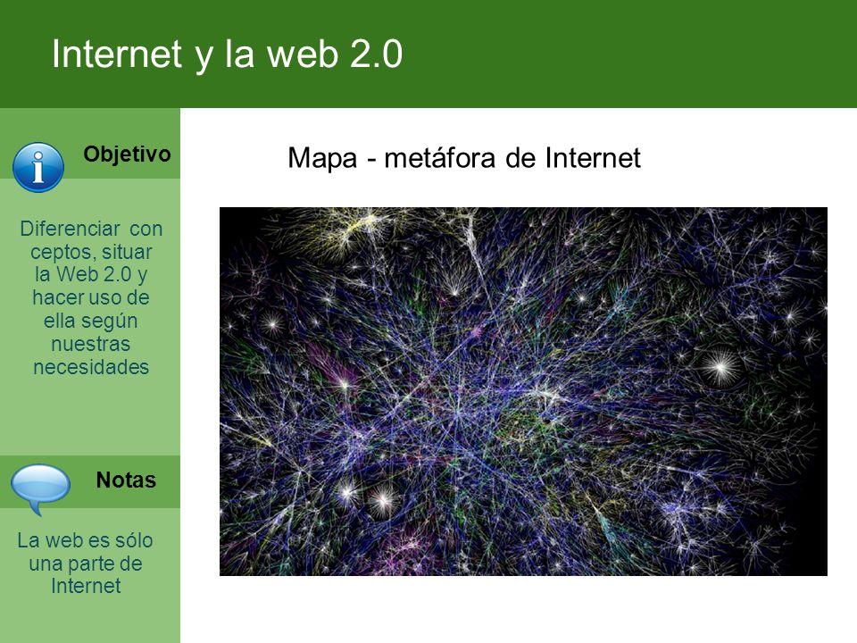Internet y la web 2.0 Mapa - metáfora de Internet Objetivo Notas