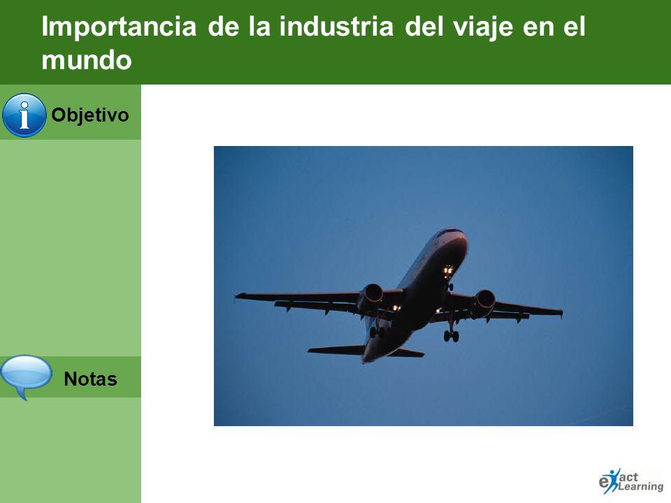 Importancia de la industria del viaje en el mundo