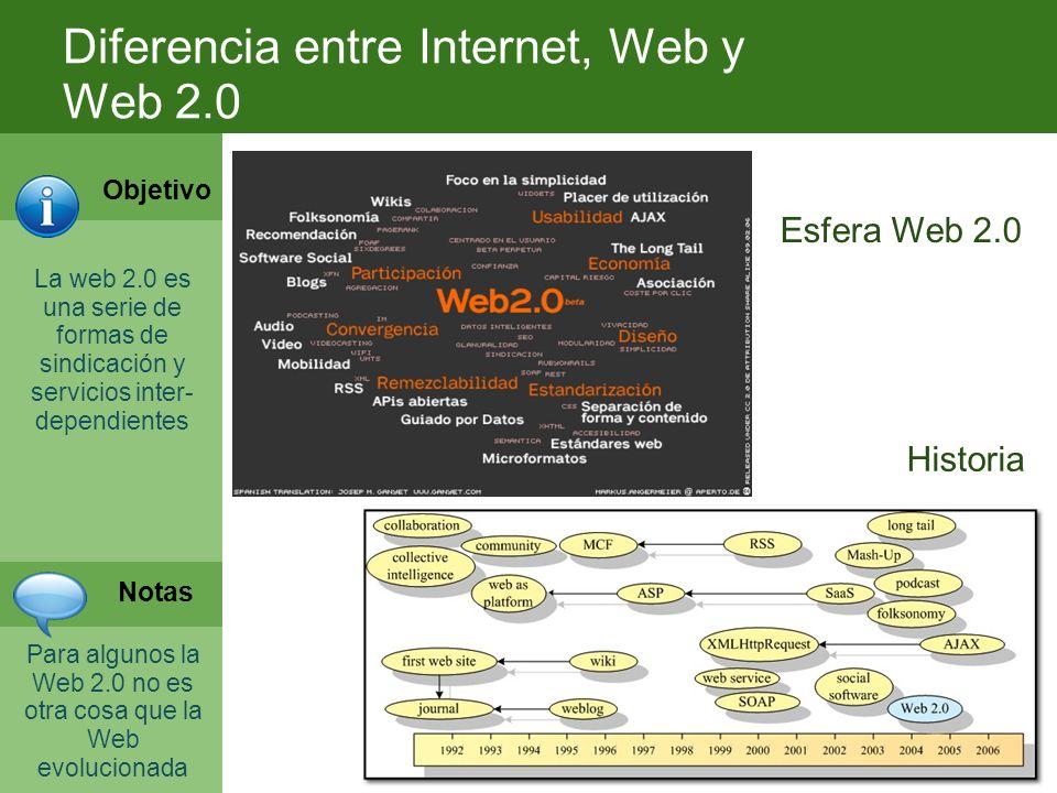Para algunos la Web 2.0 no es otra cosa que la Web evolucionada