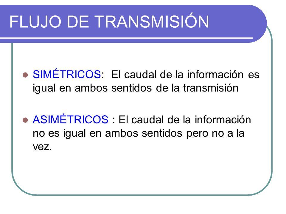 FLUJO DE TRANSMISIÓN SIMÉTRICOS: El caudal de la información es igual en ambos sentidos de la transmisión.