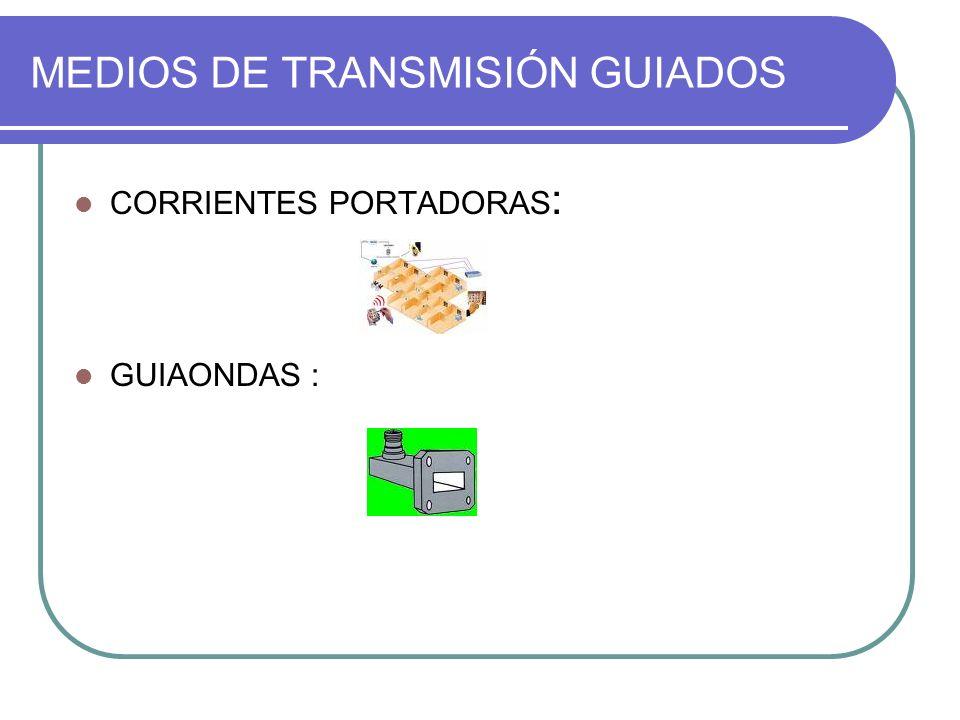 MEDIOS DE TRANSMISIÓN GUIADOS