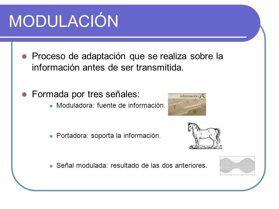 MODULACIÓN Proceso de adaptación que se realiza sobre la información antes de ser transmitida. Formada por tres señales: