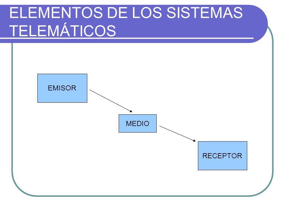 ELEMENTOS DE LOS SISTEMAS TELEMÁTICOS