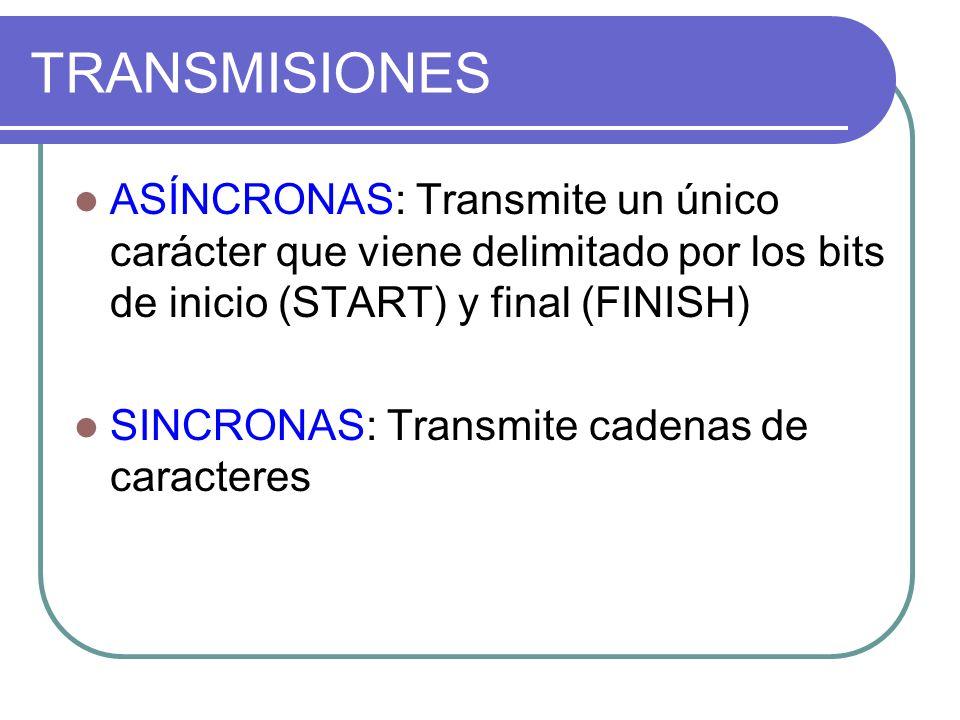 TRANSMISIONESASÍNCRONAS: Transmite un único carácter que viene delimitado por los bits de inicio (START) y final (FINISH)