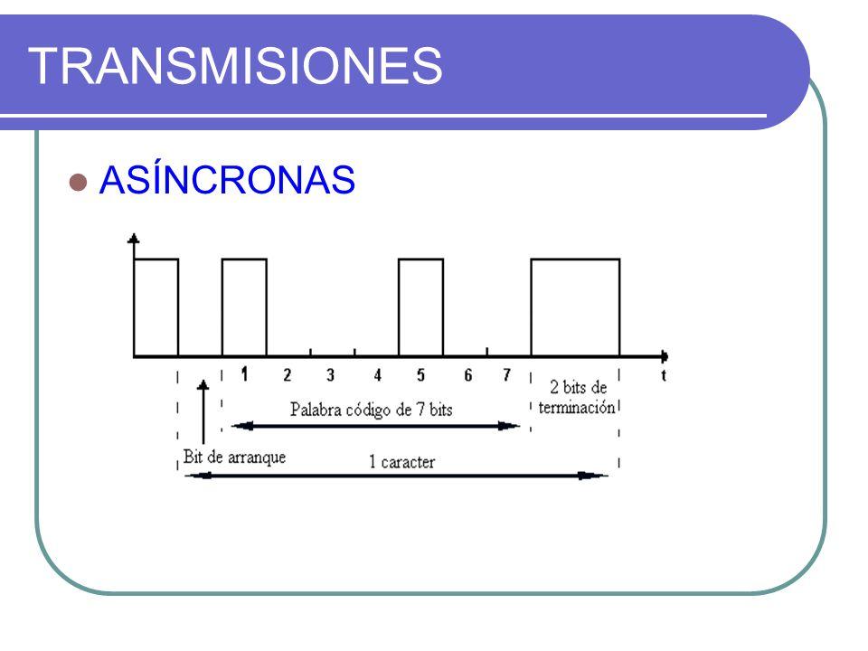 TRANSMISIONES ASÍNCRONAS