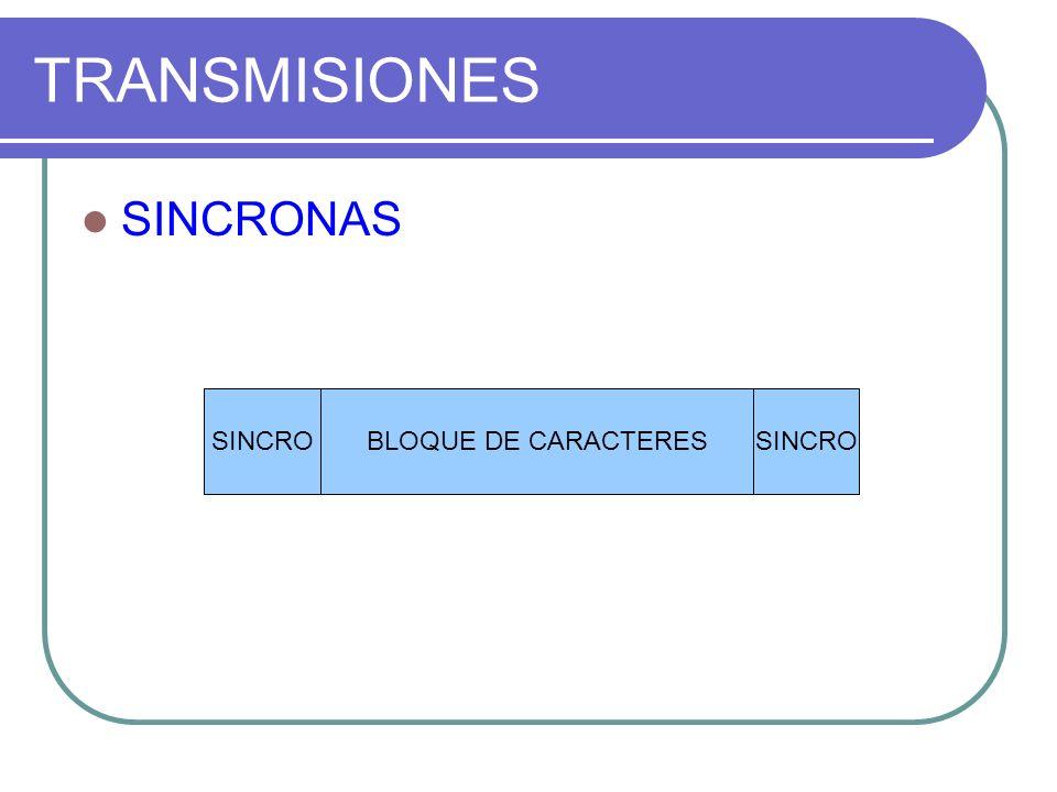 TRANSMISIONES SINCRONAS SINCRO BLOQUE DE CARACTERES SINCRO