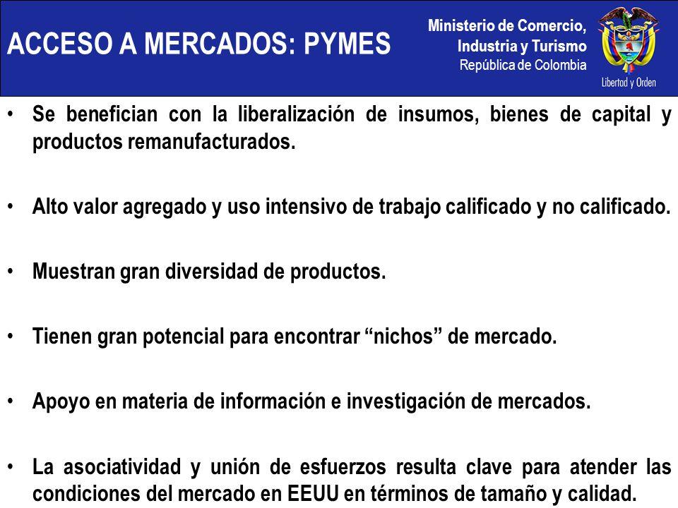 ACCESO A MERCADOS: PYMES
