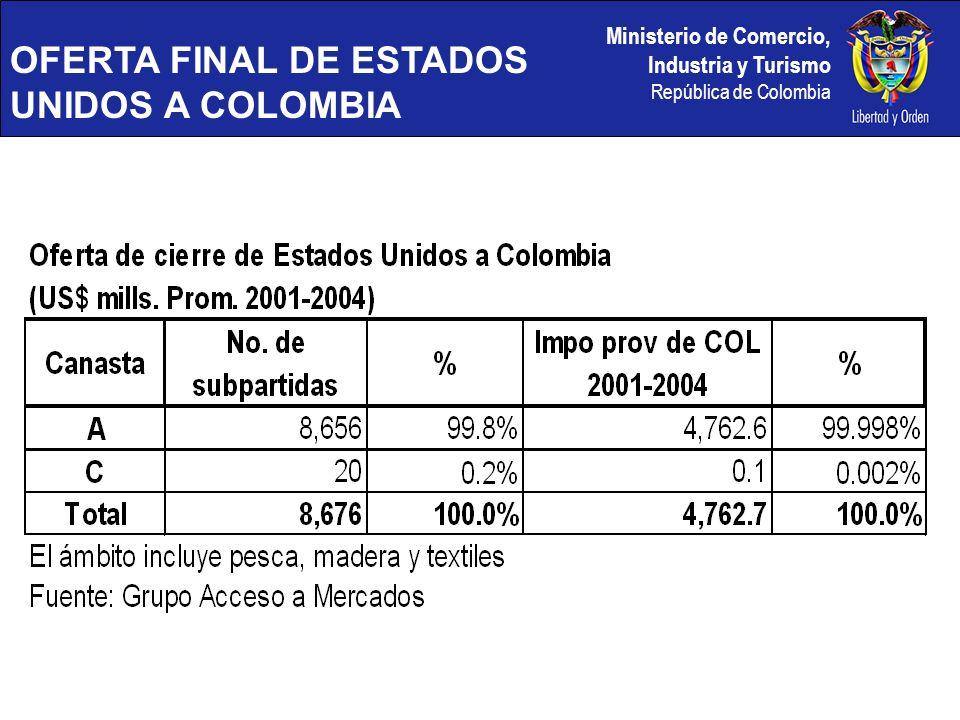 OFERTA FINAL DE ESTADOS UNIDOS A COLOMBIA