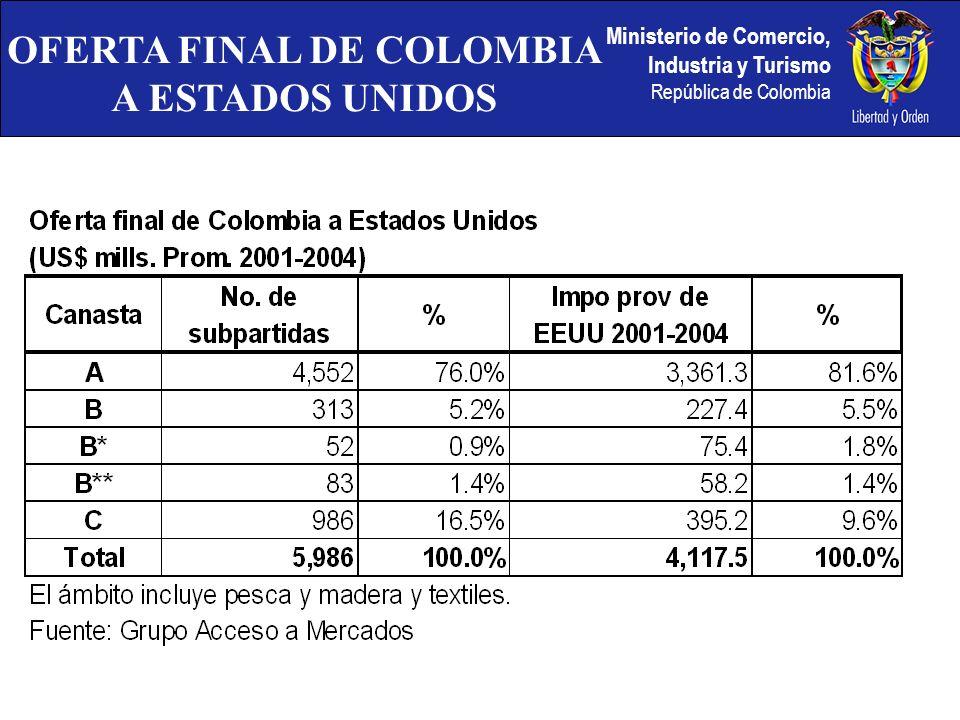 OFERTA FINAL DE COLOMBIA A ESTADOS UNIDOS