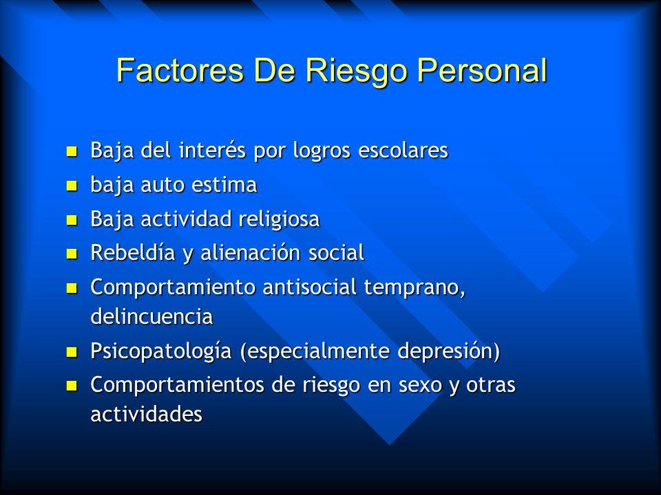 Factores De Riesgo Personal