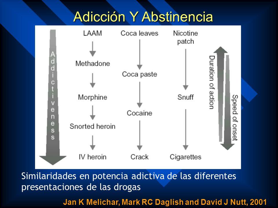 Adicción Y Abstinencia