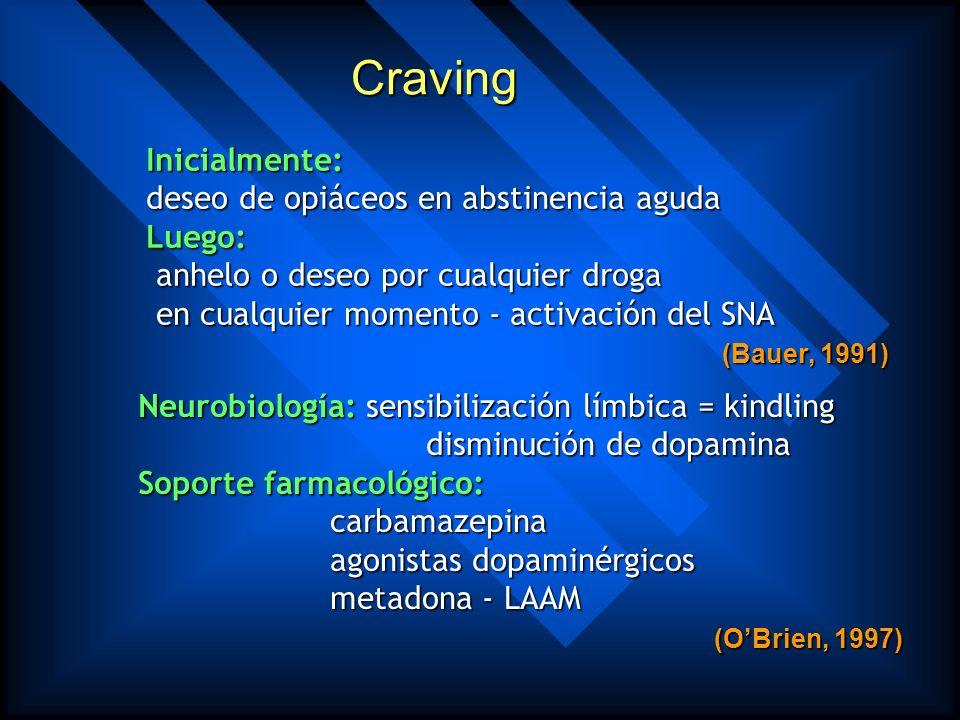 Craving Inicialmente: deseo de opiáceos en abstinencia aguda Luego: