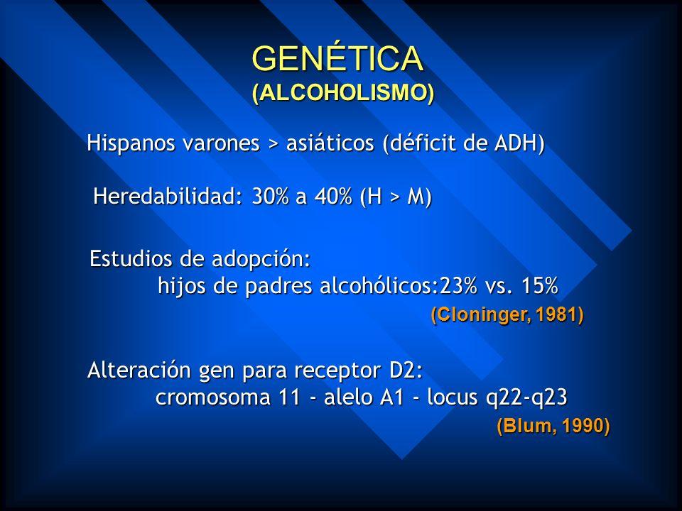 GENÉTICA (ALCOHOLISMO)