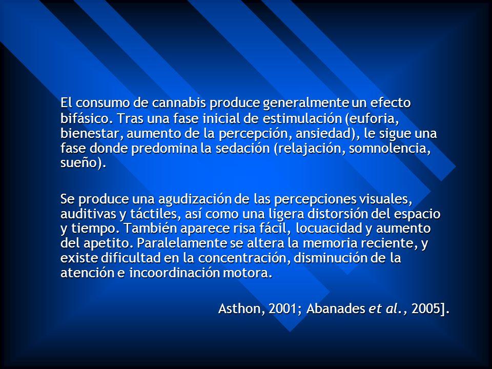 El consumo de cannabis produce generalmente un efecto bifásico