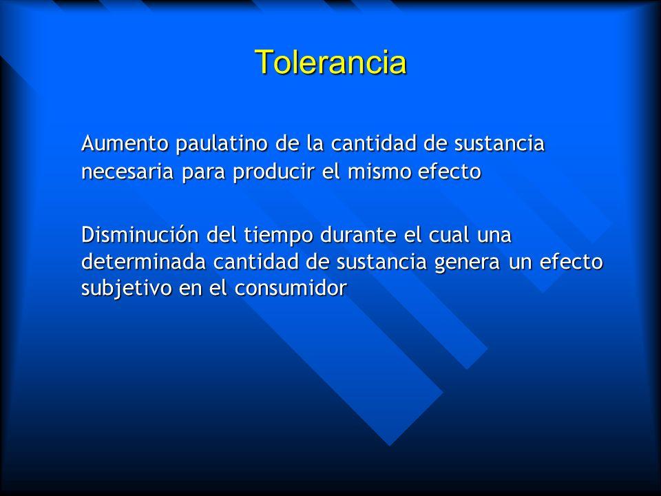 Tolerancia Aumento paulatino de la cantidad de sustancia necesaria para producir el mismo efecto.