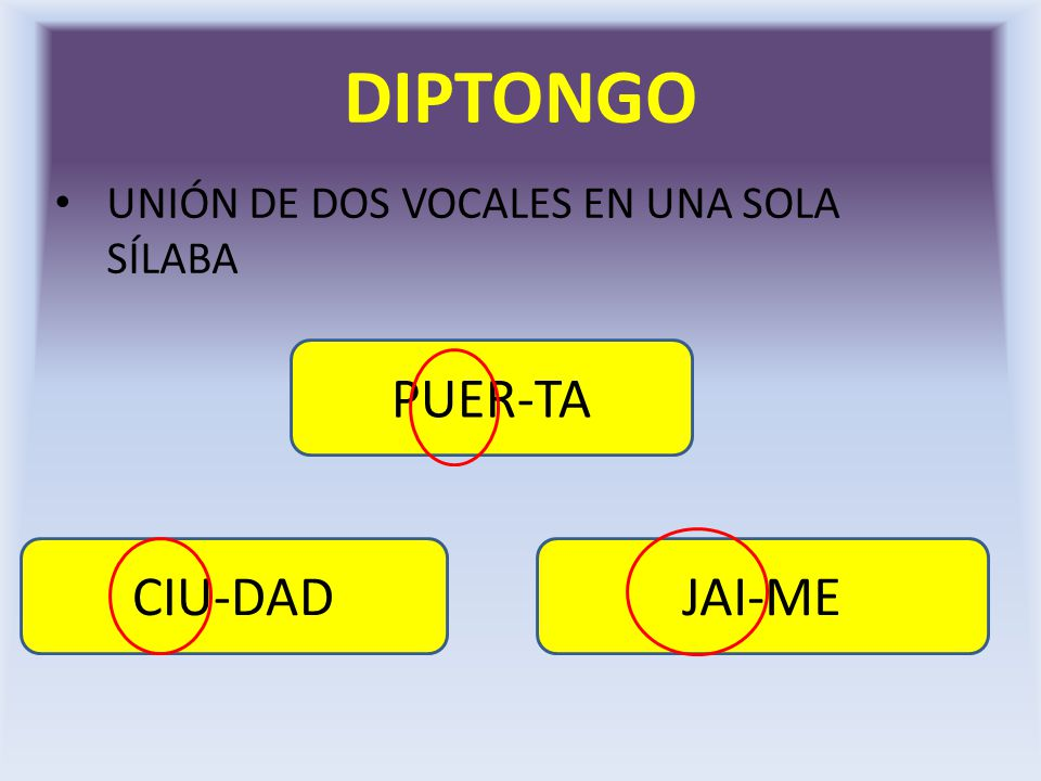 DIPTONGO PUER-TA CIU-DAD JAI-ME