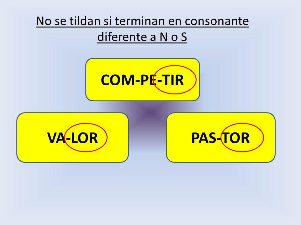 No se tildan si terminan en consonante diferente a N o S