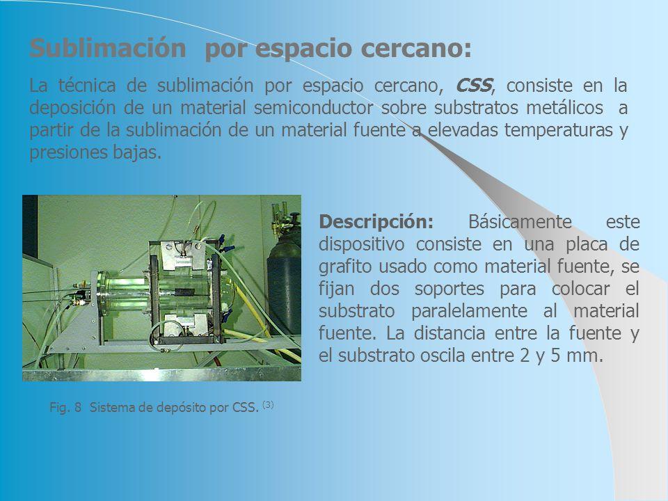 Fig. 8 Sistema de depósito por CSS. (3)