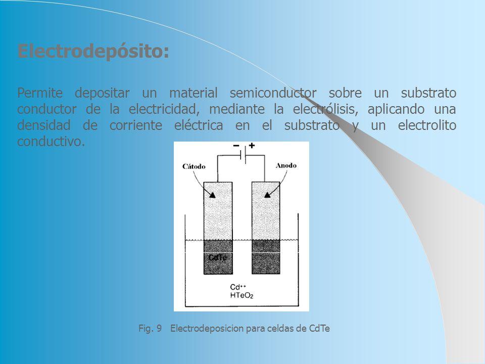 Electrodepósito: