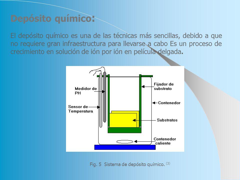 Fig. 5 Sistema de depósito químico. (3)